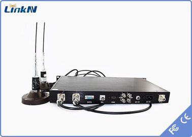 H.264 HDMI Wireless COFDM Receiver for video , Rack Mounted