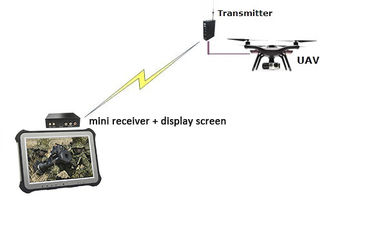 300-860Mhz drone hd wireless video transmitter and receiver H.264 1km - 20km transmission